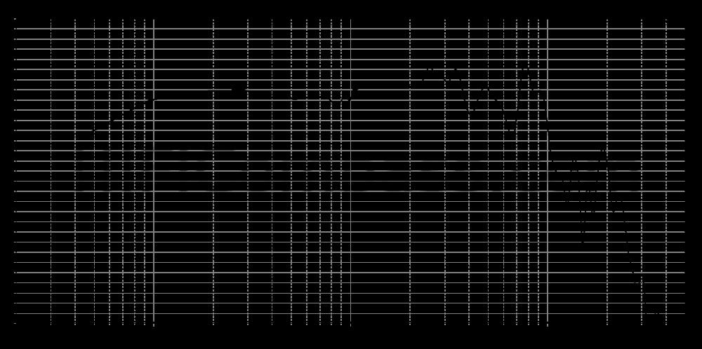 sb23nrxs45-8_315mm_5v6_0grad