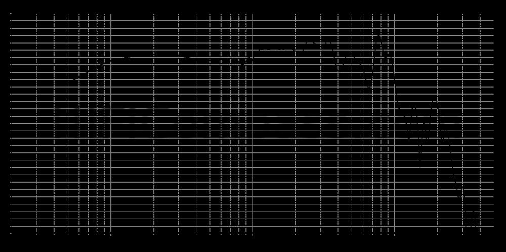 sb23nrxs45-8_315mm_8v_0grad