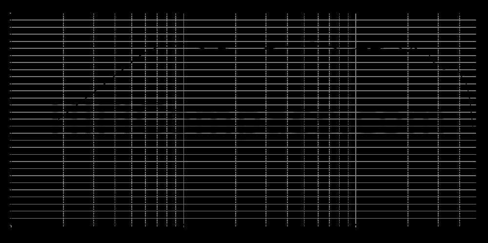 sb26adc-c000-4_315mm_11v2_0grad