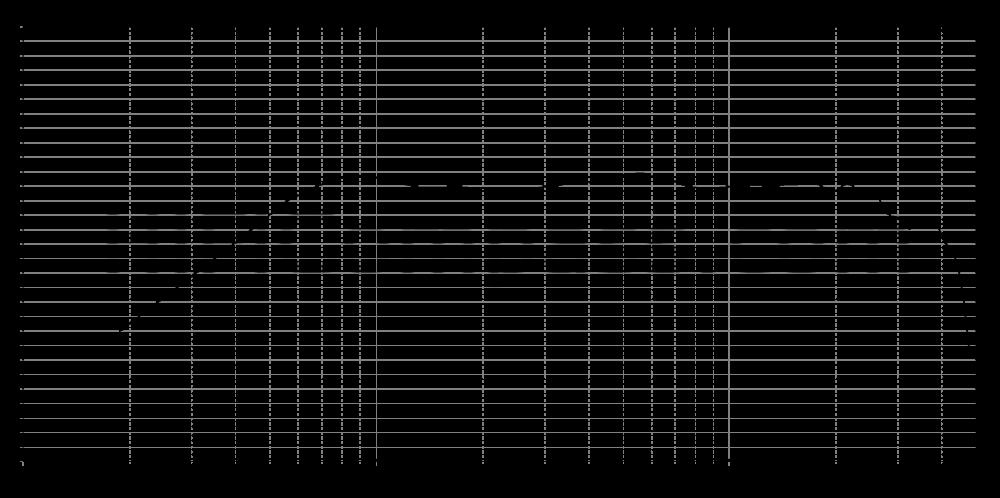 sb26adc-c000-4_315mm_2v83_0grad