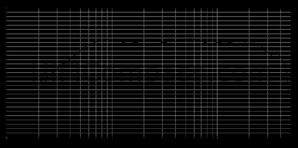 sb26adc-c000-4_315mm_5v6_0grad