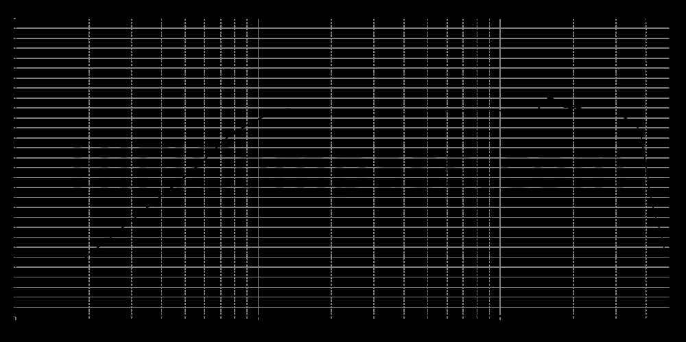 sb26stcn-c000-4_315mm_2v83_0grad