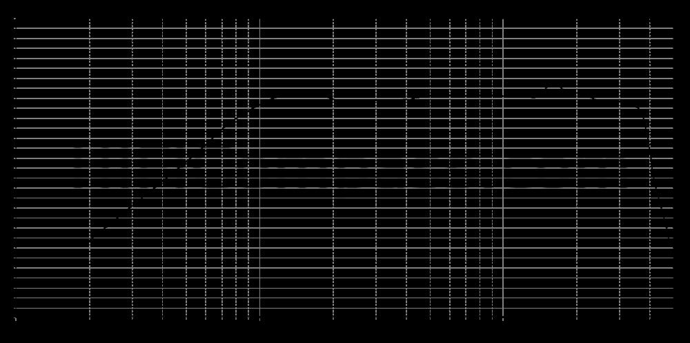 sb26stcn-c000-4_315mm_4v_0grad