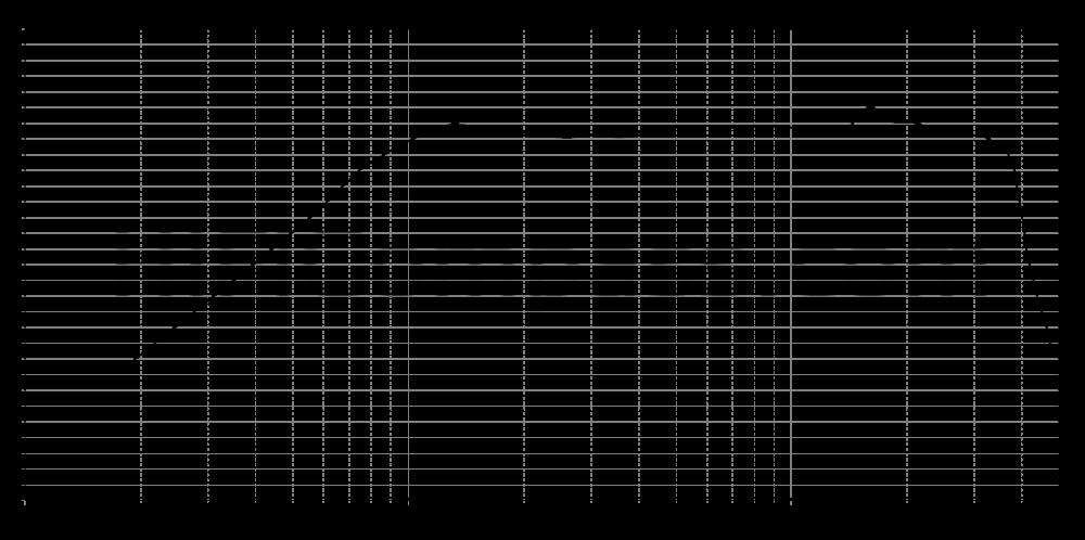 sb26stcn-c000-4_315mm_5v6_0grad