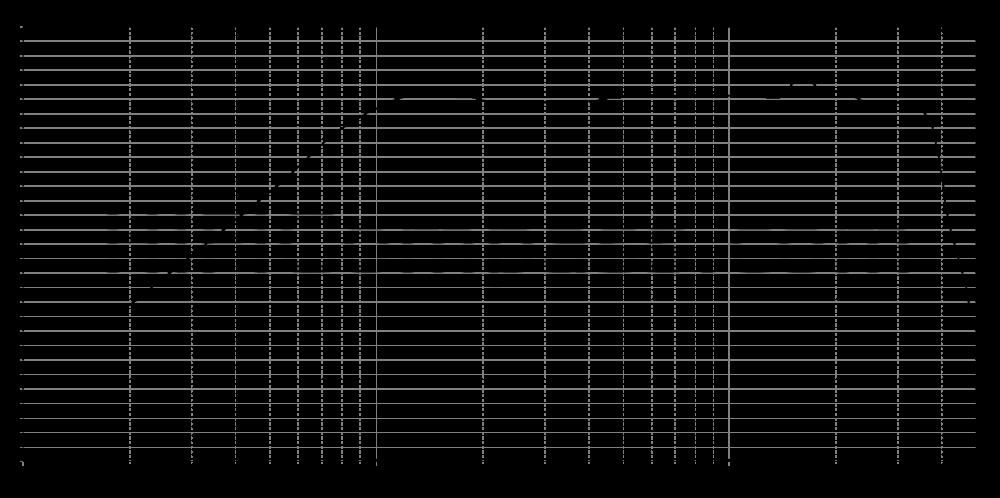 sb26stcn-c000-4_315mm_8v_0grad