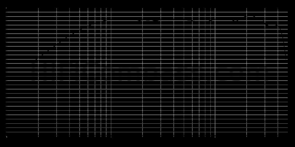 sb29rdac-c000-4_315mm_11v2_0grad