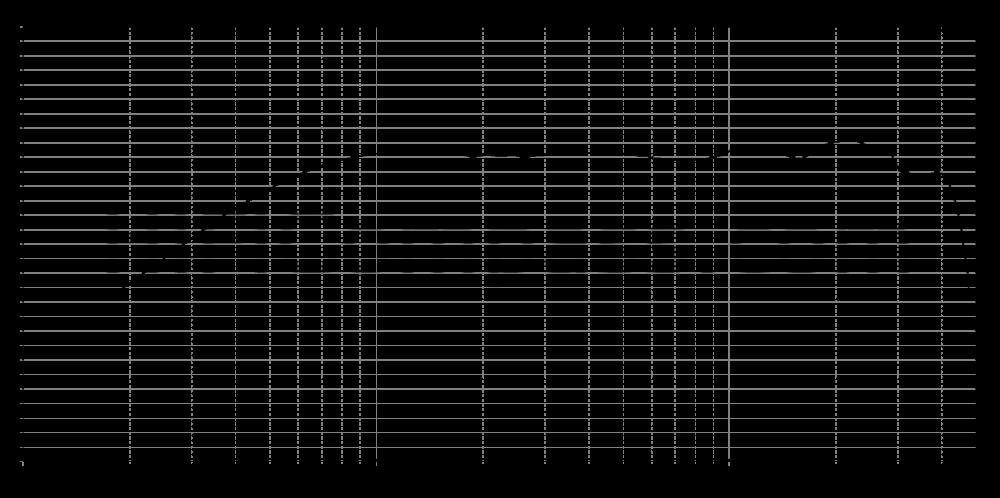 sb29rdac-c000-4_315mm_2v83_0grad