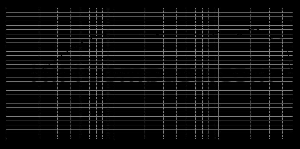sb29rdac-c000-4_315mm_5v6_0grad
