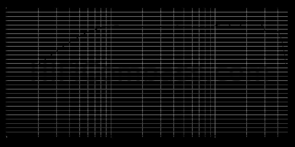sb29rdac-c000-4_315mm_8v_0grad