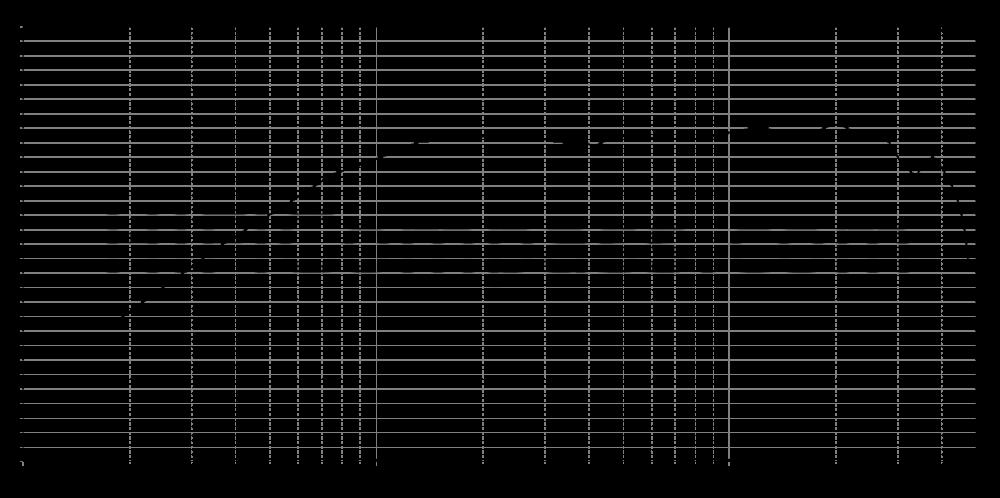 sb29rdnc-c000-4_315mm_2v83_0grad