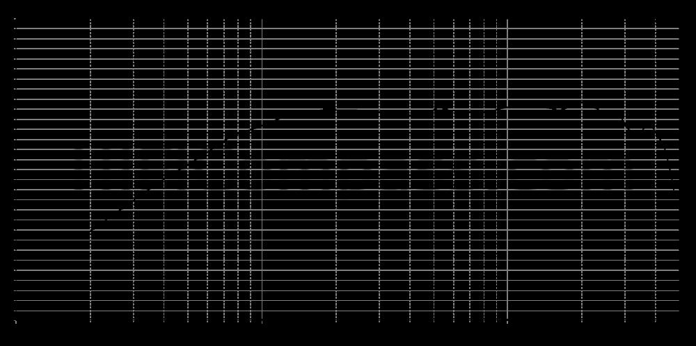 sb29rdnc-c000-4_315mm_2v_0grad