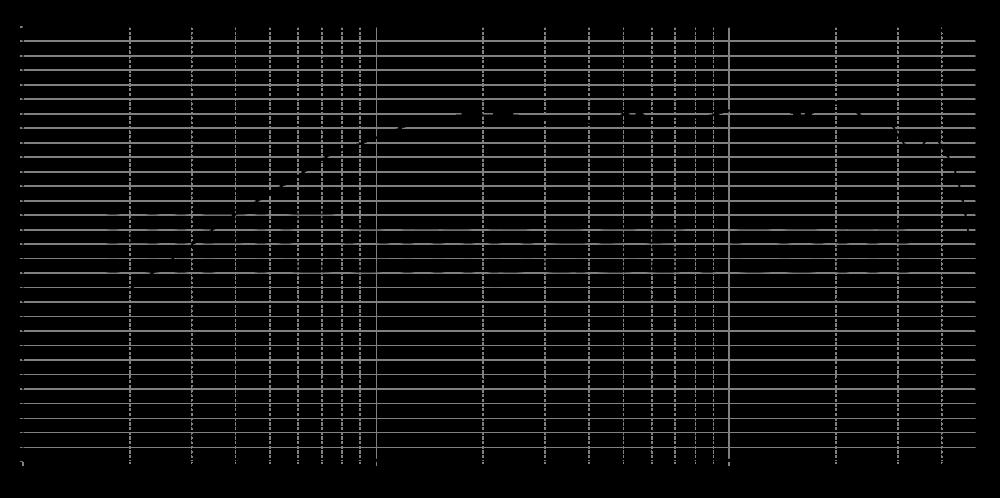 sb29rdnc-c000-4_315mm_4v_0grad