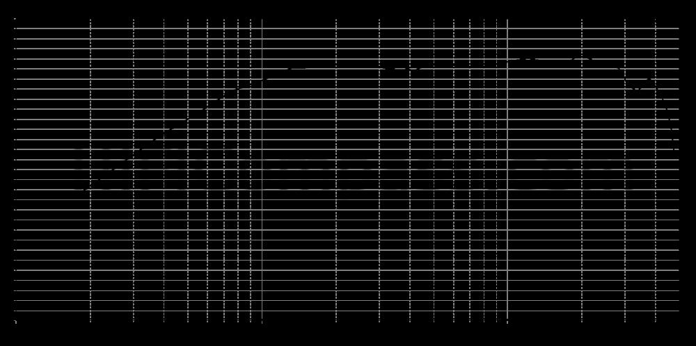 sb29rdnc-c000-4_315mm_5v6_0grad