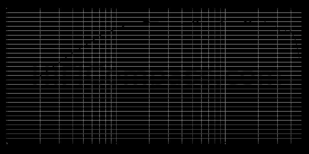 sb29rdnc-c000-4_315mm_8v_0grad