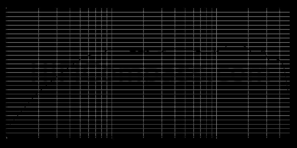 sb29sdac-c000-4_315mm_2v_0grad