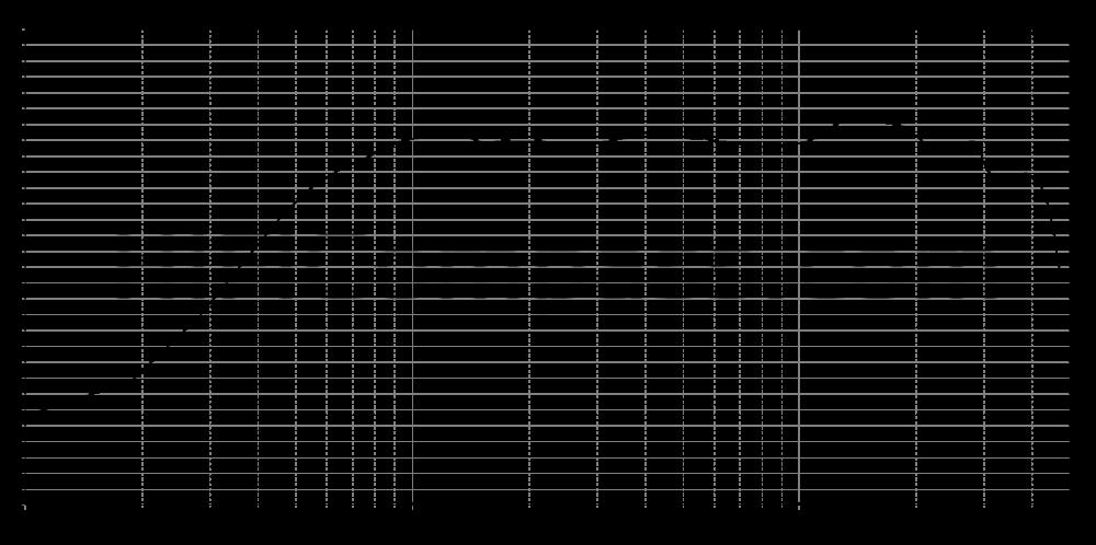 sb29sdac-c000-4_315mm_4v_0grad
