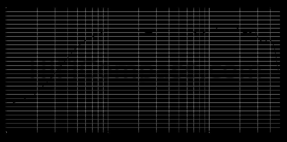 sb29sdac-c000-4_315mm_5v6v_0grad