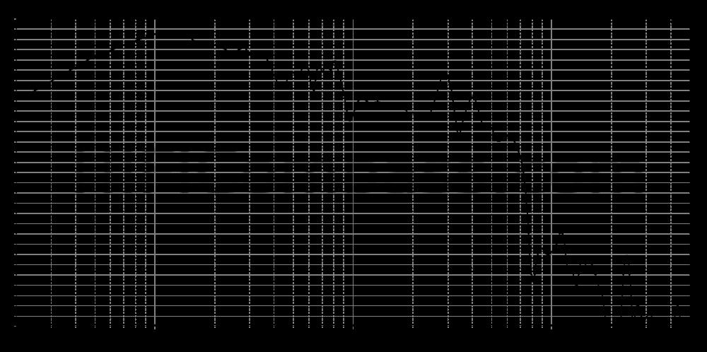 sb29swnrx-s75-6_315mm_11v2_0grad