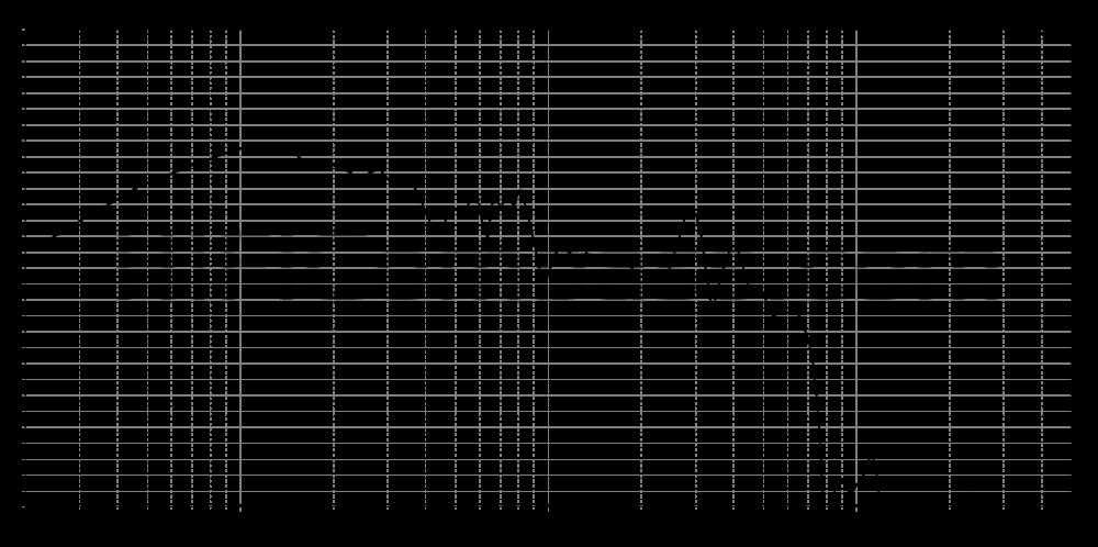 sb29swnrx-s75-6_315mm_2v83_0grad