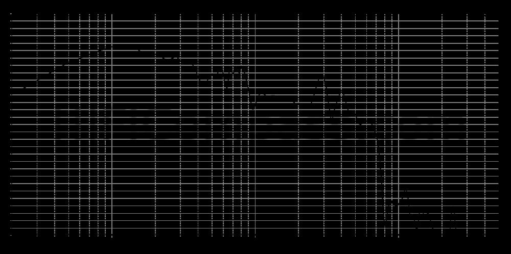 sb29swnrx-s75-6_315mm_5v6_0grad