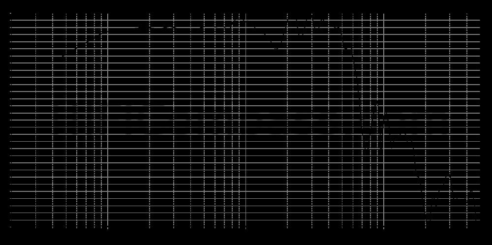 sb34nrxl75-8_315mm_16v_0grad