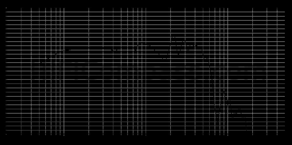sb34nrxl75-8_315mm_2v83_0grad