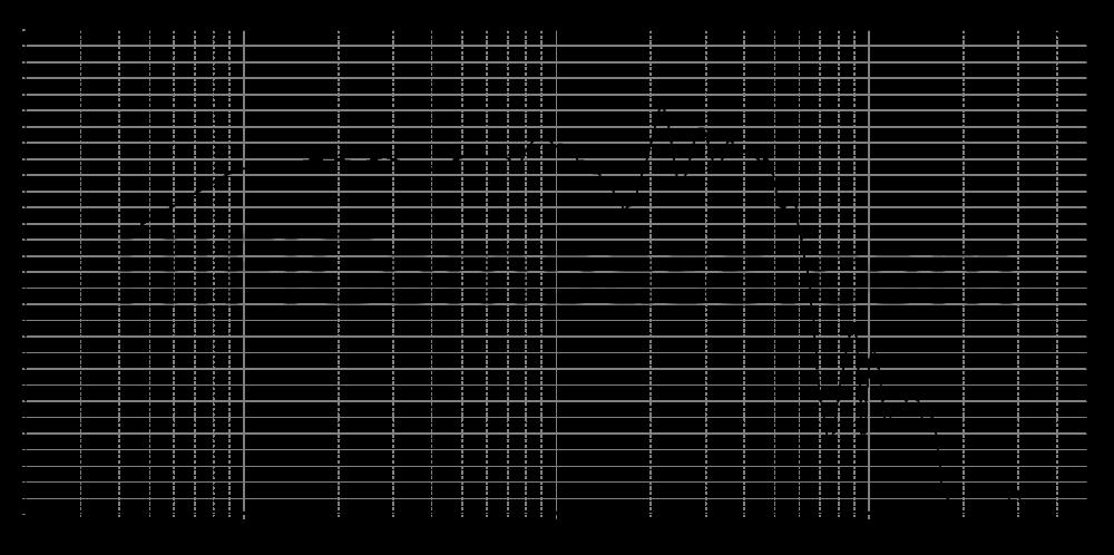sb34nrxl75-8_315mm_4v_0grad
