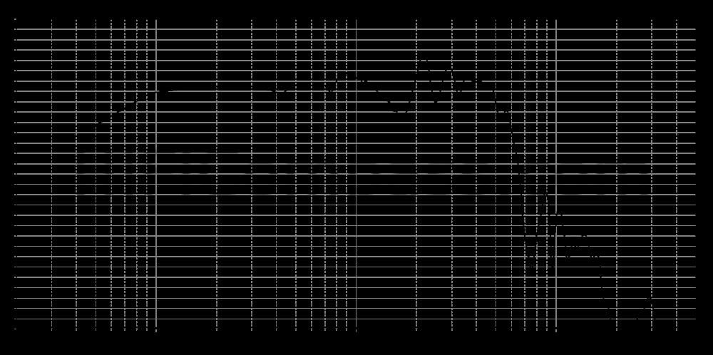 sb34nrxl75-8_315mm_5v6_0grad
