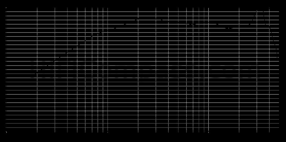 t25a-6_315mm_11v2_0grad