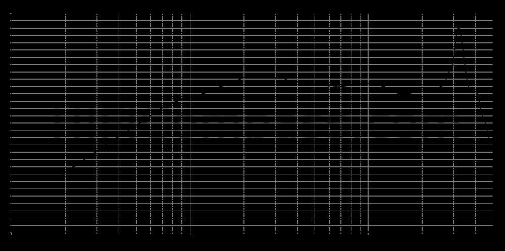 t25a-6_315mm_2v83_0grad