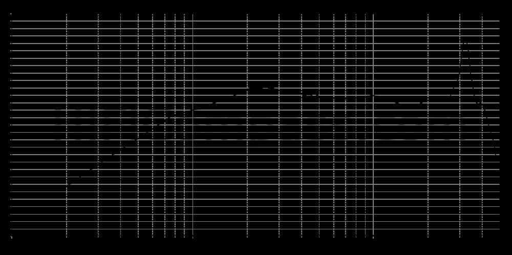 t25a-6_315mm_2v_0grad