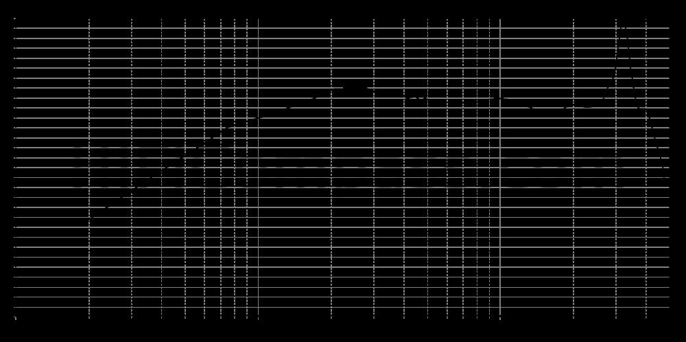 t25a-6_315mm_4v_0grad
