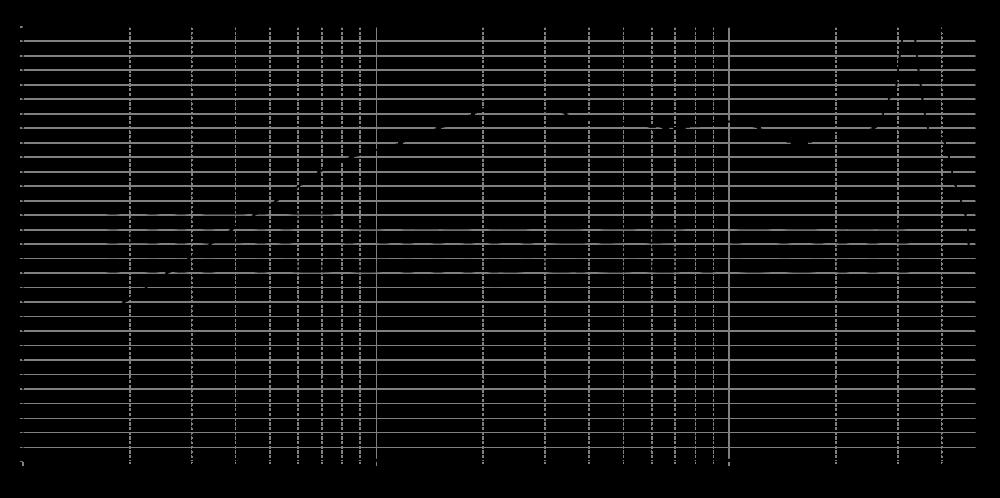 t25a-6_315mm_5v6_0grad