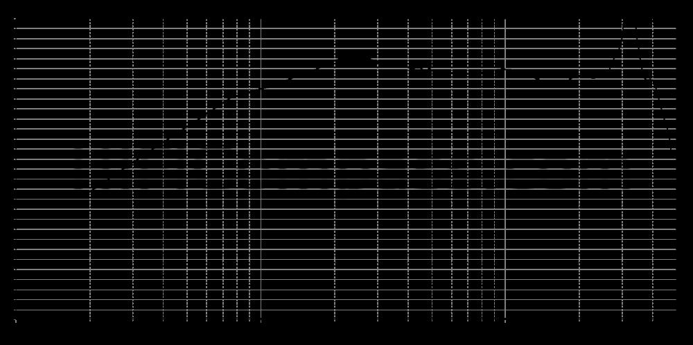 t25a-6_315mm_8v_0grad