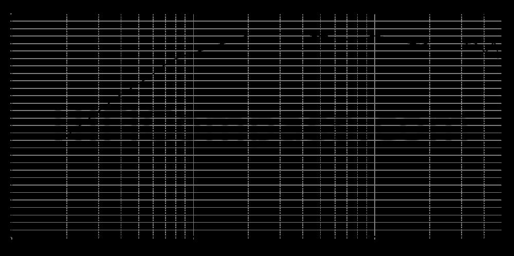 t25b-6_315mm_11v2_0grad