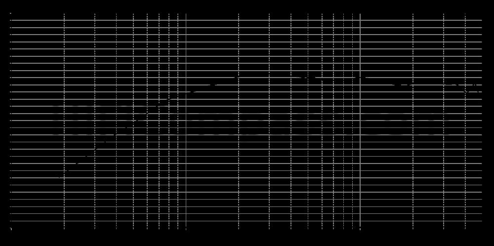 t25b-6_315mm_2v83_0grad