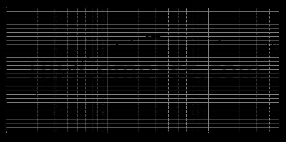 t25b-6_315mm_4v_0grad