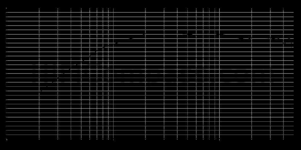 t25b-6_315mm_5v6_0grad
