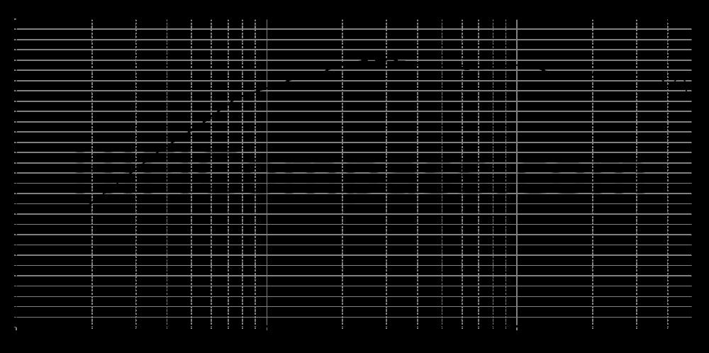 t25b-6_315mm_8v_0grad