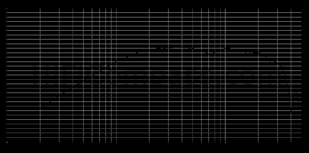 t25cf001_315mm_2v83_0grad