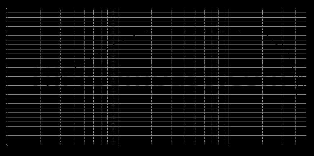t25cf001_315mm_8v_0grad