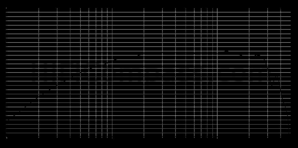 t25cf002_315mm_2v83_0grad