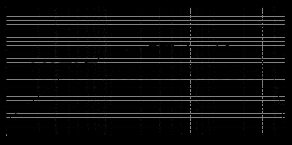 t25cf002_315mm_4v_0grad