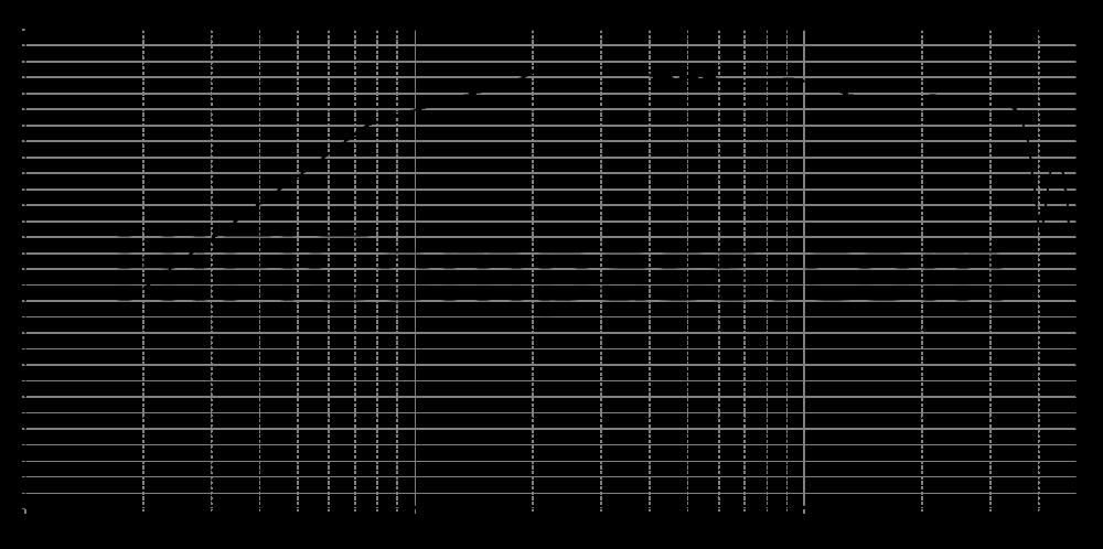 t25d-6_315mm_11v2_0grad