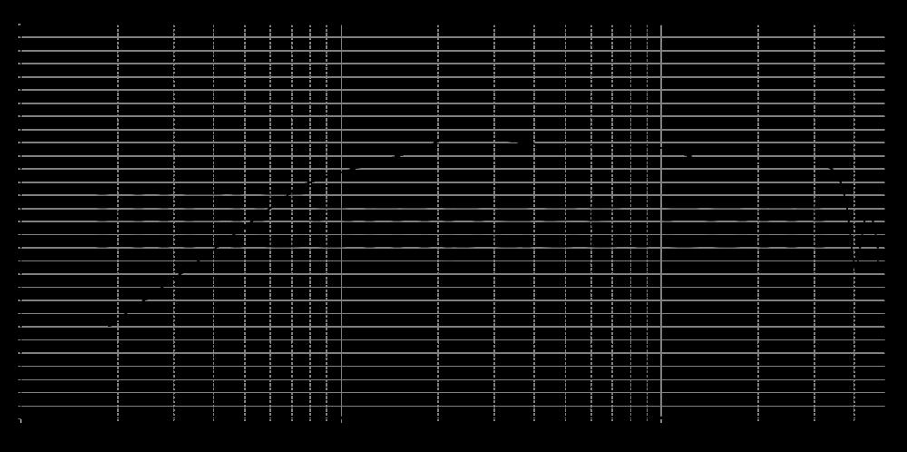 t25d-6_315mm_2v83_0grad
