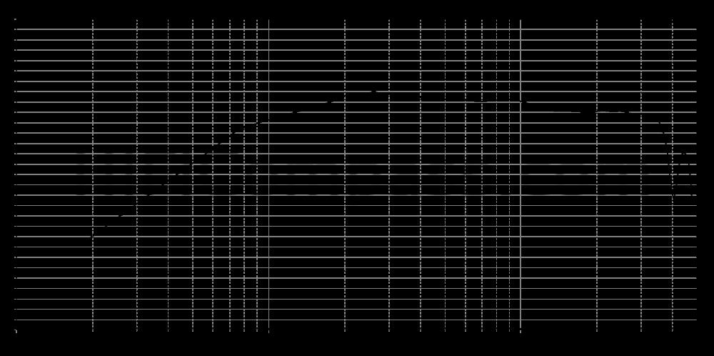 t25d-6_315mm_4v_0grad