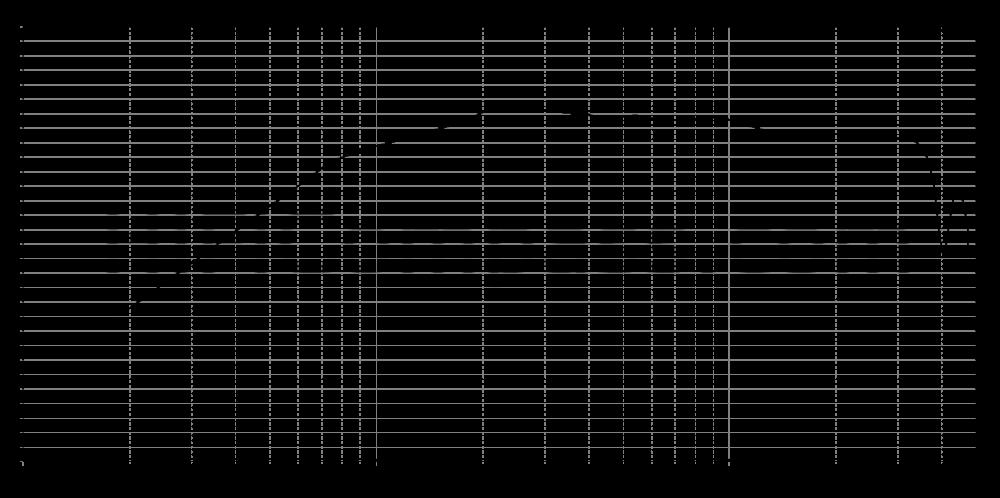 t25d-6_315mm_5v6_0grad