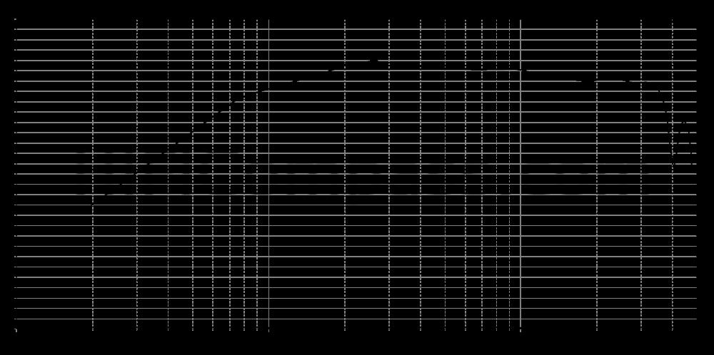 t25d-6_315mm_8v_0grad