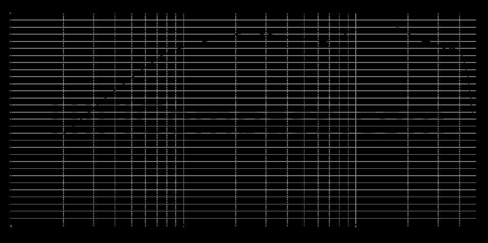 t25s-6_315mm_11v2_0grad