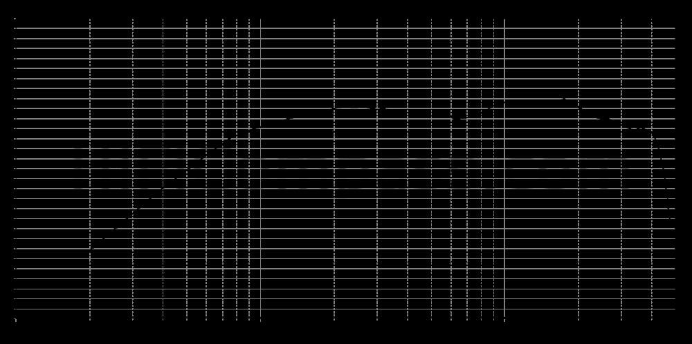t25s-6_315mm_2v83_0grad